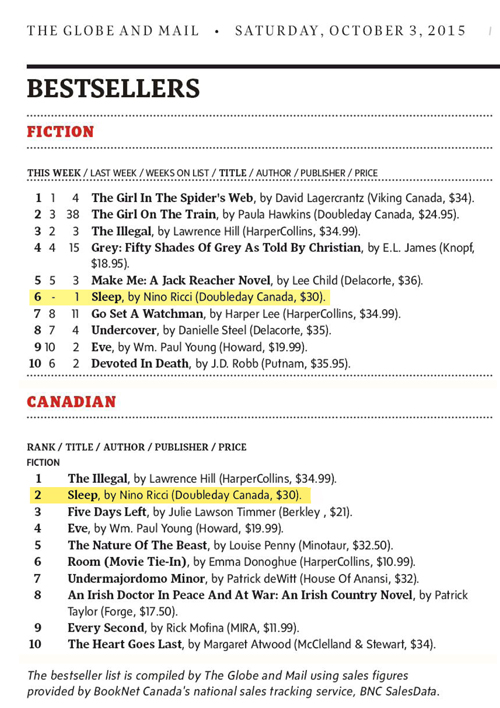 15-10-03-Globe-Bestsellers-all